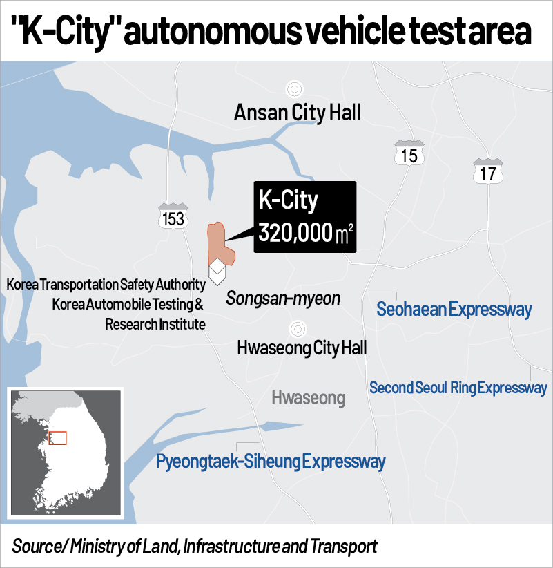 "S. Korea sets up ""K-City"" for autonomous car testing"