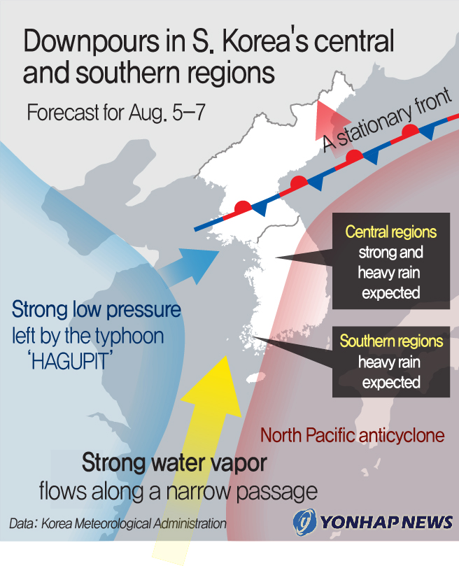 Downpours in S. Korea's central and southern regions
