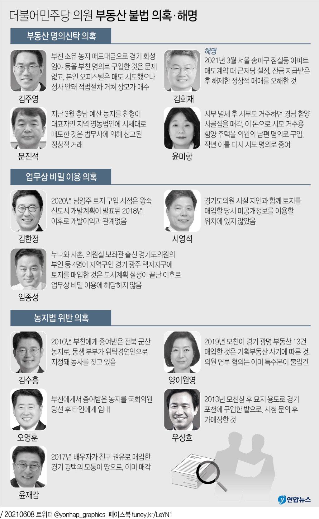 [그래픽] 더불어민주당 의원 부동산 불법 의혹·해명(종합2)