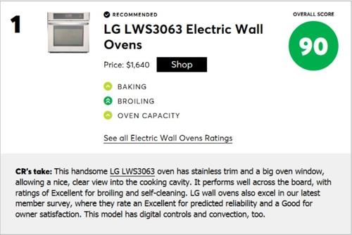 LG wall oven tapped as best product by Consumer Report