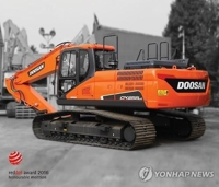 S. Korean firms log decent excavator sales in China in February