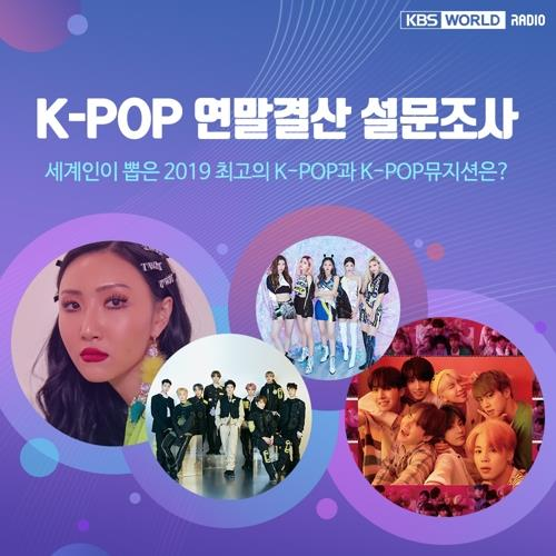 BTS chosen as Singer of Year by global K-pop fans: poll