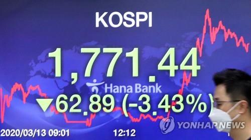 (LEAD) Stock short selling in S. Korea hits yearly high