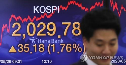 Seoul stocks soar to almost 3-month high on hopes of economic reopening