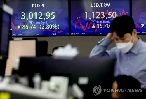 (LEAD) Seoul stocks dip nearly 3 pct on U.S. inflation woes