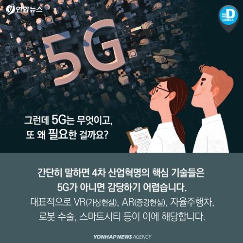 """[카드뉴스] 5G가 도대체 뭐길래…""""상상, 현실이 된다""""4"""