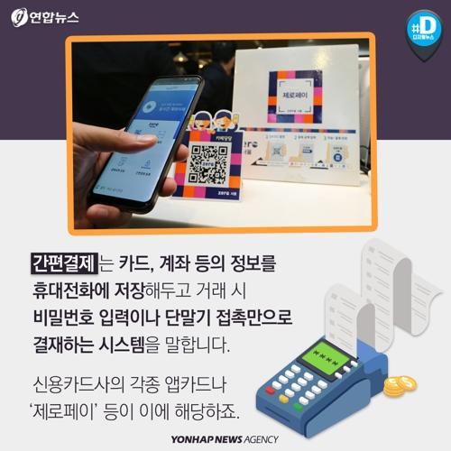[카드뉴스] BTS, 미니언즈…캐릭터로 주목받는 신용카드 - 5