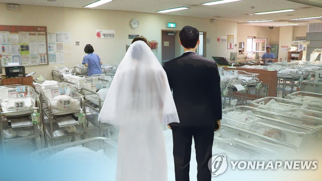 More S. Koreans shun marriage amid economic burden: research - 1