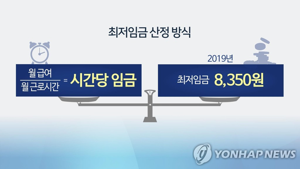 This graphic image from Yonhap News TV shows the country's minimum wage for 2019. (Yonhap)