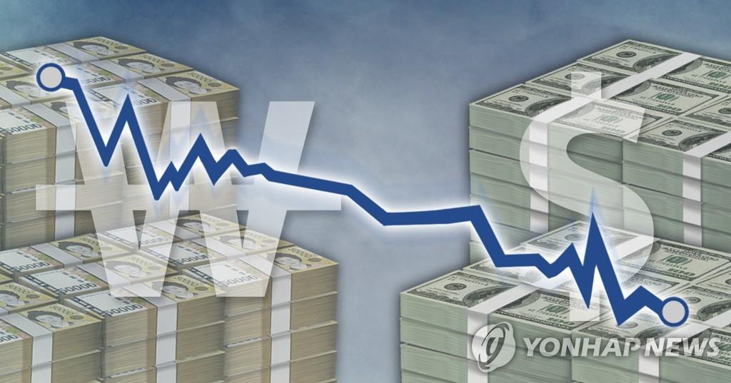 [외환] 원/달러 환율 1.9원 내린 1,215.0원(개장) | 연합뉴스