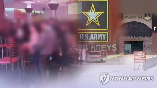 (2nd LD) Eight foreigners, 1 Korean test positive for COVID-19 after party at USFK member's home