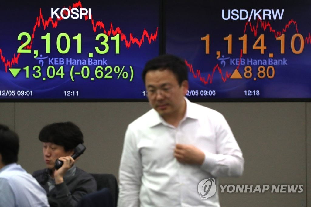 Seoul shares slump due to trade issue uncertainties, growth - 1