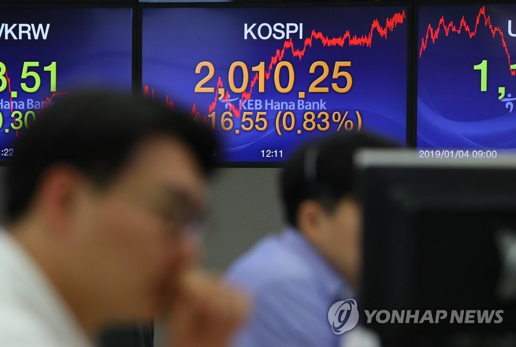KOSPI surpasses the 2,000-point level to close at 2,010.25 on Jan. 4, 2019, up 16.55 points from the day before. (Yonhap)