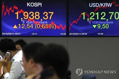 Seoul stocks up on eased U.S.-China trade woes, Korean won sharply rises