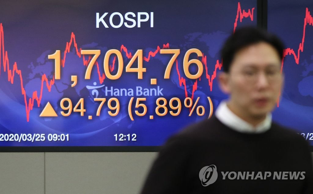 A currency dealer walks by a screen showing the benchmark Korea Composite Stock Price Index (KOSPI) at a dealing room at Hana Bank in Seoul on March 25, 2020. (Yonhap)