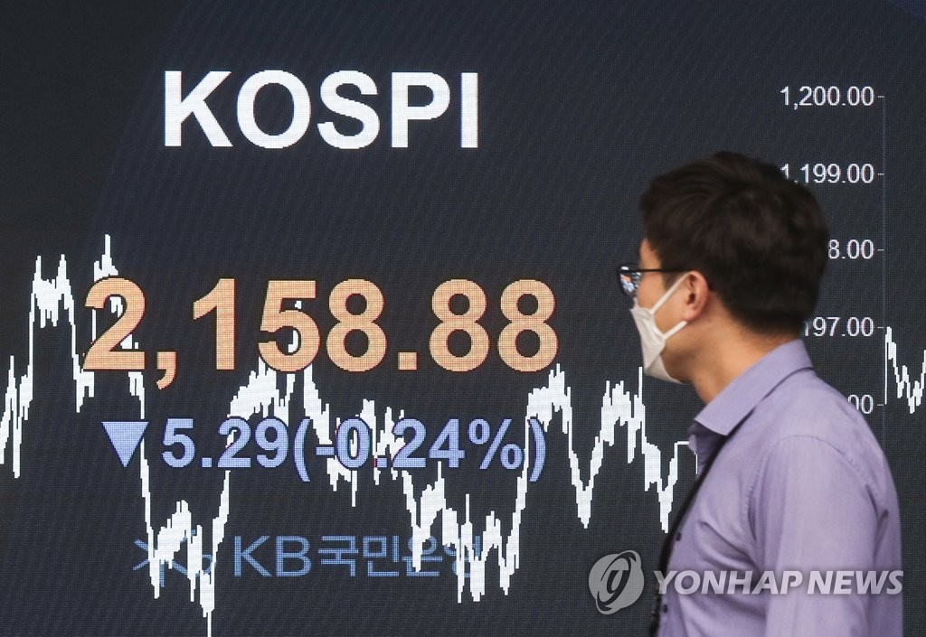 A digital signage at KB Kookmin Bank in Seoul shows the benchmark Korea Composite Stock Price Index falling 5.29 points to close at 2,158.88 on July 8, 2020. (Yonhap)