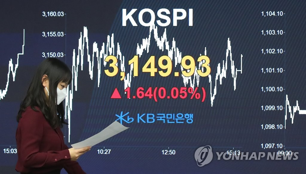 An electronic signboard at a KB Kookmin Bank dealing room in Seoul shows the benchmark Korea Composite Stock Price Index (KOSPI) closed at 3,149.93 on Jan. 14, 2021, up 1.64 points or 0.05 percent from the previous session's close. (Yonhap)