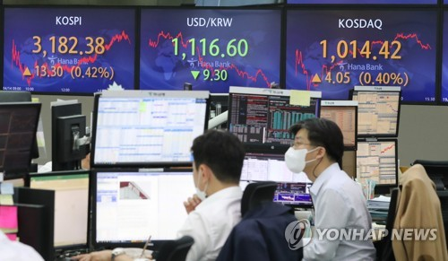 (LEAD) Seoul stocks up for 3rd day on strong jobs data, eased inflation woes